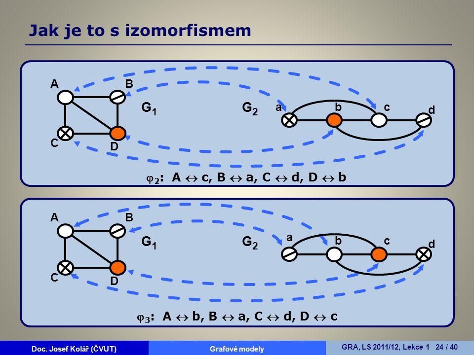 AB C D G1G1 abc d G2G2  2 : A  c, B  a, C  d, D  b AB C D G1G1 a bc d G2G2  3 : A  b, B  a, C  d, D  c Doc. Josef Kolář (ČVUT)Grafové modely