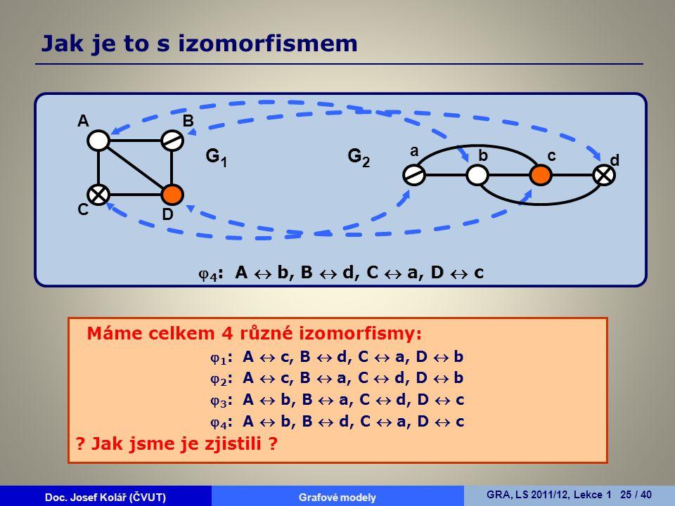 AB C D G1G1 a bc d G2G2  4 : A  b, B  d, C  a, D  c Máme celkem 4 různé izomorfismy:  1 : A  c, B  d, C  a, D  b  2 : A  c, B  a, C  d,