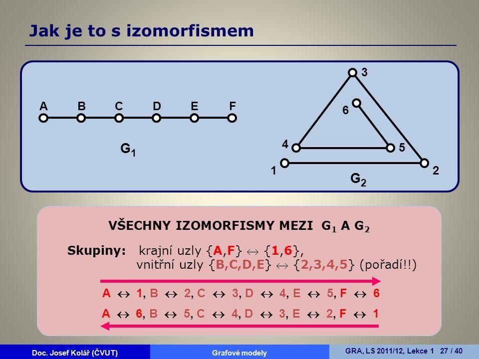 A  6, B  5, C  4, D  3, E  2, F  1 VŠECHNY IZOMORFISMY MEZI G 1 A G 2 AE 12 3 4 G2G2 BCDF G1G1 5 6 A  1, B  2, C  3, D  4, E  5, F  6 Skup