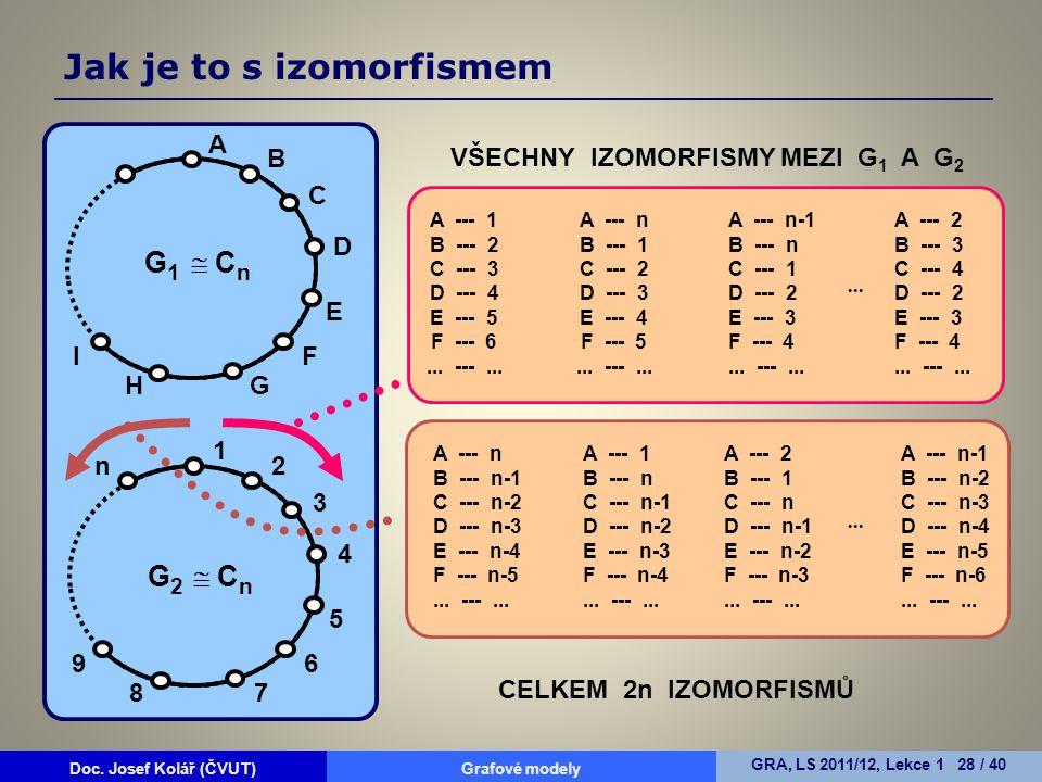 VŠECHNY IZOMORFISMY MEZI G 1 A G 2 A  Cn Cn B C E D F GH I G1G1 1 2 3 5 4 6 78 9 n  Cn Cn G2G2 A --- 1 B --- 2 C --- 3 D --- 4 E --- 5 F --- 6...