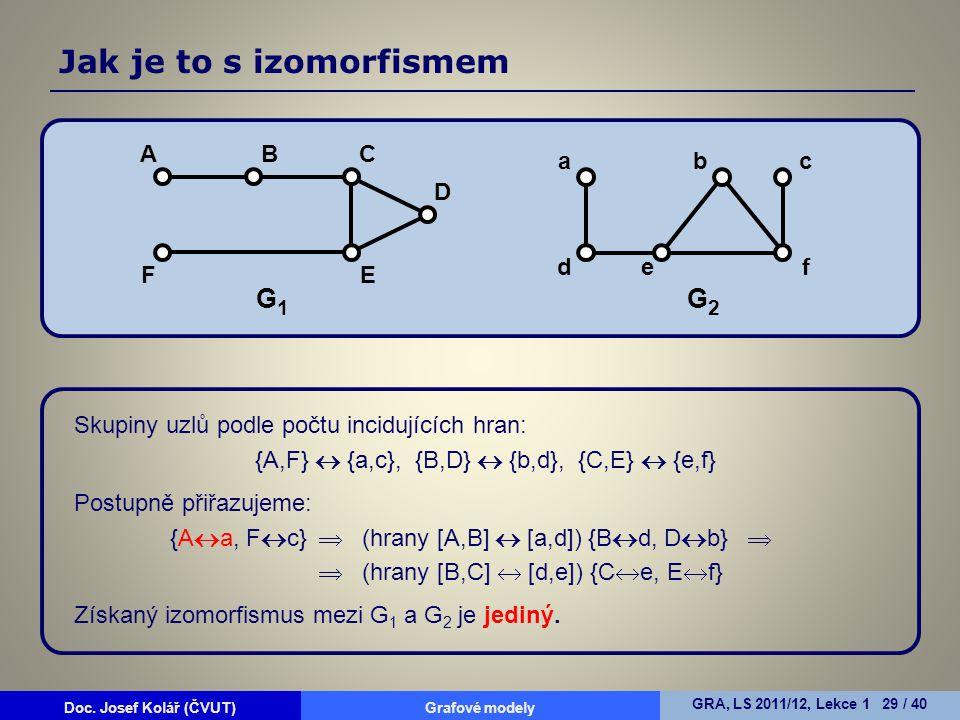 A G1G1 G2G2 BC D EF abc def Skupiny uzlů podle počtu incidujících hran: {A,F}  {a,c}, {B,D}  {b,d}, {C,E}  {e,f} Postupně přiřazujeme: {A  a, F 