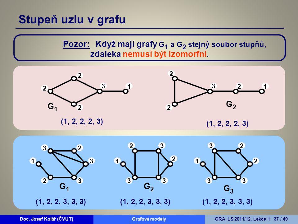 Pozor: Když mají grafy G 1 a G 2 stejný soubor stupňů, zdaleka nemusí být izomorfní. G2 G2 (1, 2, 2, 2, 3) 2 3 2 12 G1 G1 2 3 2 1 2 G1 G1 G2 G2 G3 G3