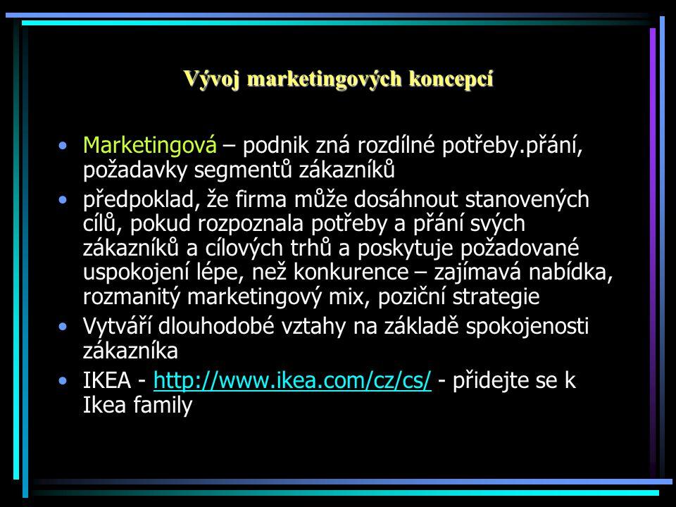 Vývoj marketingových koncepcí Marketingová – podnik zná rozdílné potřeby.přání, požadavky segmentů zákazníků předpoklad, že firma může dosáhnout stano