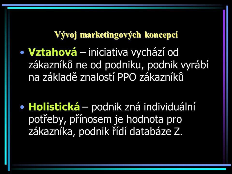 Vývoj marketingových koncepcí Vztahová – iniciativa vychází od zákazníků ne od podniku, podnik vyrábí na základě znalostí PPO zákazníků Holistická – p