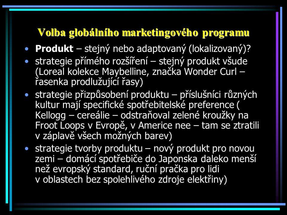 Volba globálního marketingového programu Produkt – stejný nebo adaptovaný (lokalizovaný)? strategie přímého rozšíření – stejný produkt všude (Loreal k