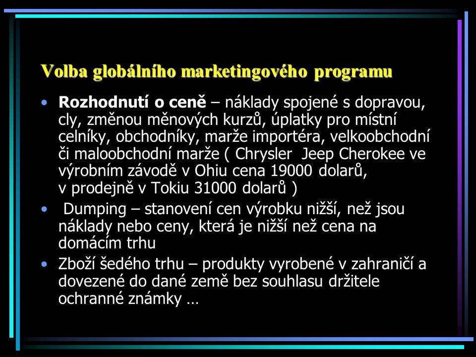 Volba globálního marketingového programu Rozhodnutí o ceně – náklady spojené s dopravou, cly, změnou měnových kurzů, úplatky pro místní celníky, obcho