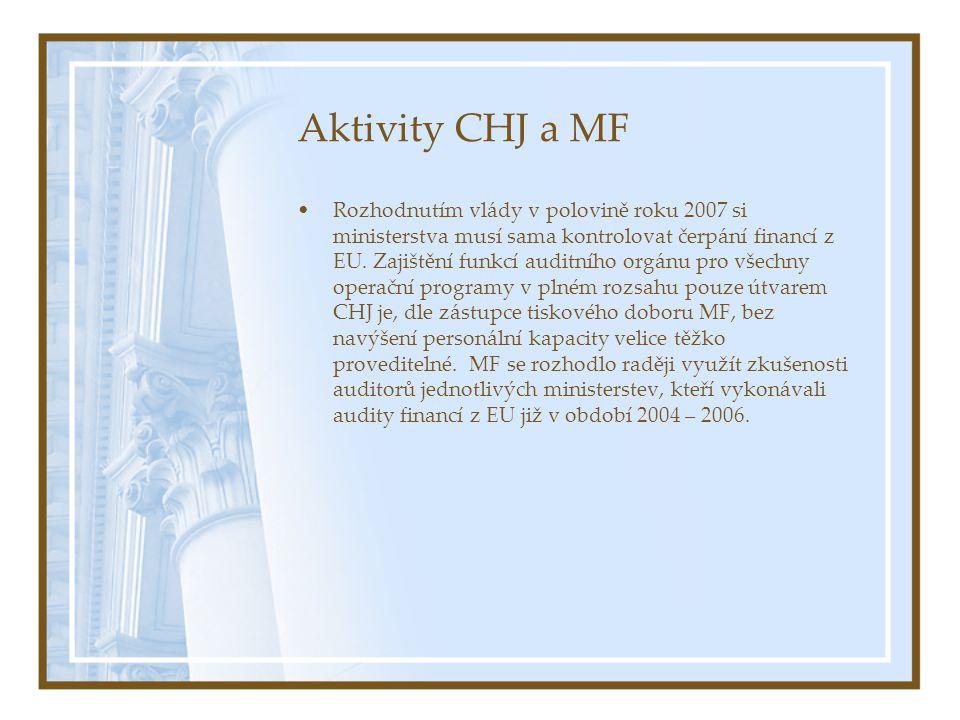 Aktivity CHJ a MF Rozhodnutím vlády v polovině roku 2007 si ministerstva musí sama kontrolovat čerpání financí z EU.