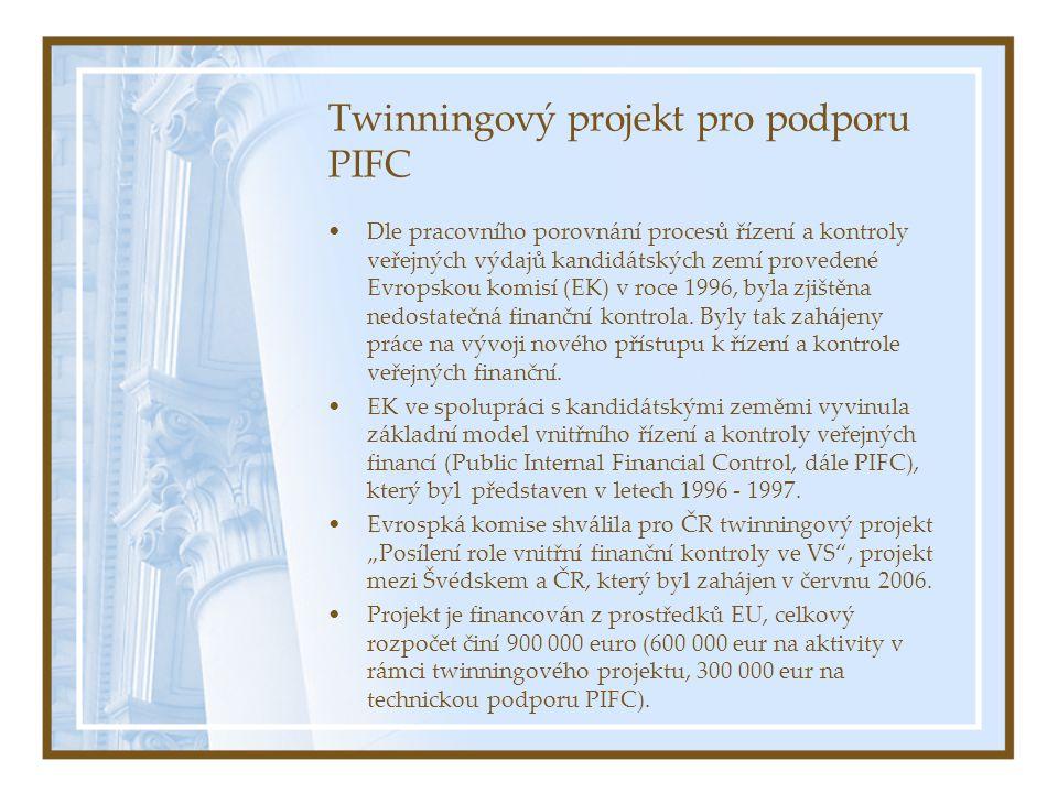 Twinningový projekt pro podporu PIFC Dle pracovního porovnání procesů řízení a kontroly veřejných výdajů kandidátských zemí provedené Evropskou komisí (EK) v roce 1996, byla zjištěna nedostatečná finanční kontrola.