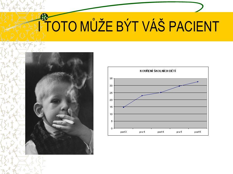 GYTS = Global Youth Tobacco Survey (2011) REPREZENTATIVNĚ VYBRANÉ SOUBORY DĚTÍ VE VĚKU 11, 13, 15 LET Mezi 35 zeměmi začínají v České republice DĚTI KOUŘIT NEJDŘÍVE Podle retrospektivních dat nejčastěji v 11 LETECH