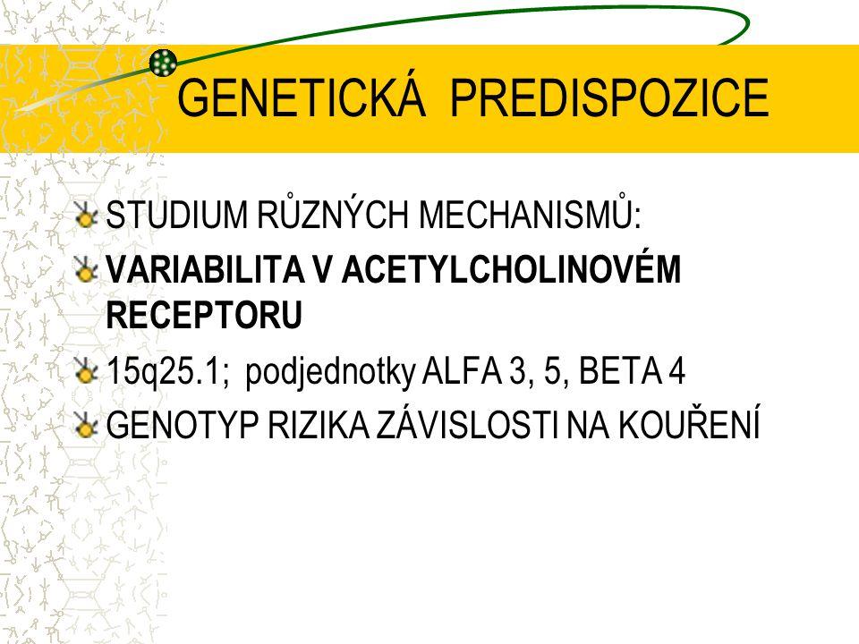 GENETICKÁ PREDISPOZICE STUDIUM RŮZNÝCH MECHANISMŮ: VARIABILITA V ACETYLCHOLINOVÉM RECEPTORU 15q25.1; podjednotky ALFA 3, 5, BETA 4 GENOTYP RIZIKA ZÁVI