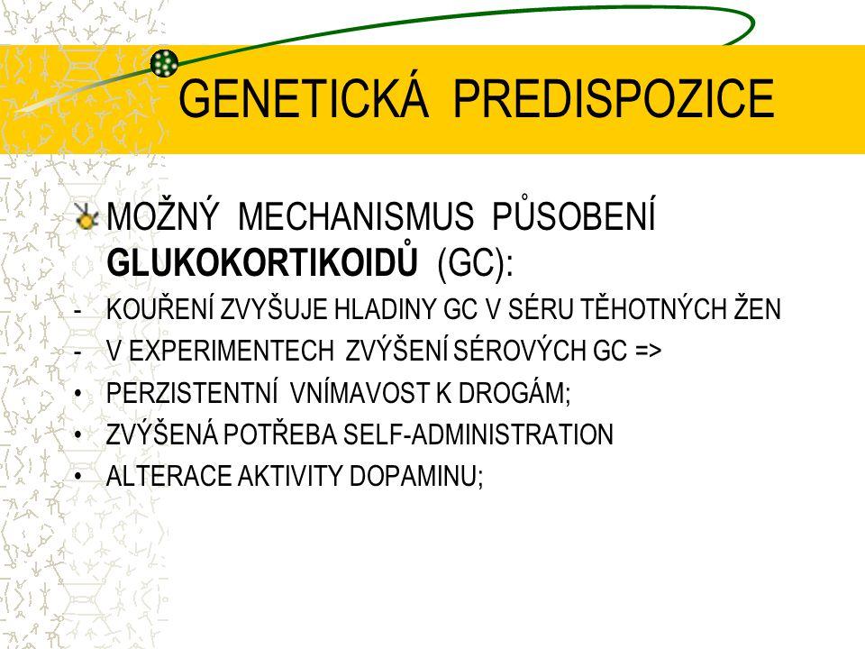 GENETICKÁ PREDISPOZICE MOŽNÝ MECHANISMUS PŮSOBENÍ GLUKOKORTIKOIDŮ (GC): -KOUŘENÍ ZVYŠUJE HLADINY GC V SÉRU TĚHOTNÝCH ŽEN -V EXPERIMENTECH ZVÝŠENÍ SÉRO