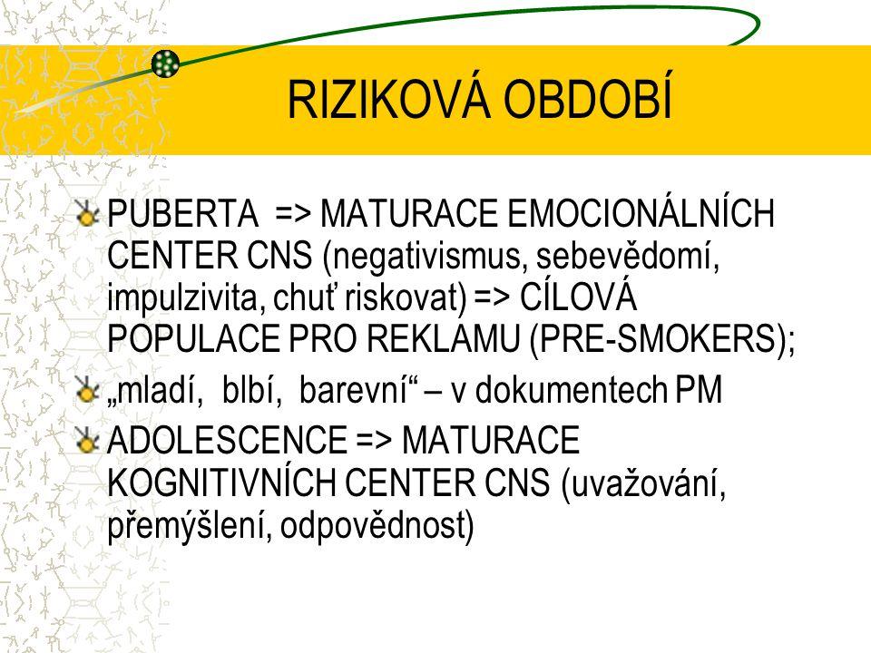 RIZIKOVÁ OBDOBÍ PUBERTA => MATURACE EMOCIONÁLNÍCH CENTER CNS (negativismus, sebevědomí, impulzivita, chuť riskovat) => CÍLOVÁ POPULACE PRO REKLAMU (PR