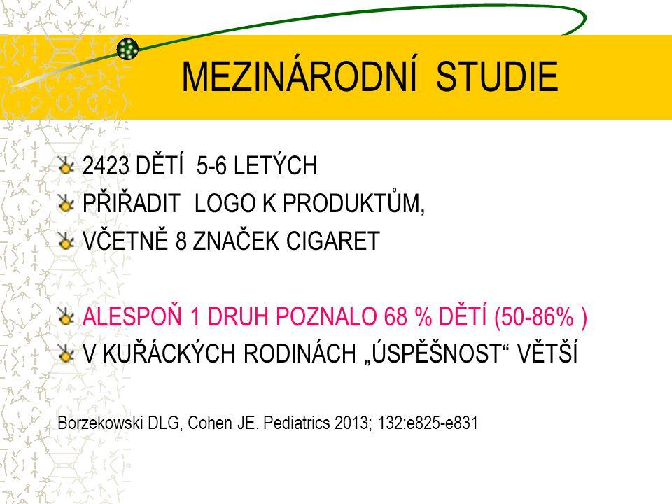 MEZINÁRODNÍ STUDIE 2423 DĚTÍ 5-6 LETÝCH PŘIŘADIT LOGO K PRODUKTŮM, VČETNĚ 8 ZNAČEK CIGARET ALESPOŇ 1 DRUH POZNALO 68 % DĚTÍ (50-86% ) V KUŘÁCKÝCH RODI