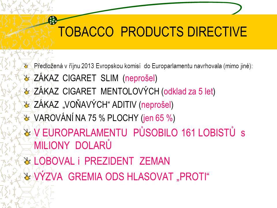 TOBACCO PRODUCTS DIRECTIVE Předložená v říjnu 2013 Evropskou komisí do Europarlamentu navrhovala (mimo jiné): ZÁKAZ CIGARET SLIM (neprošel) ZÁKAZ CIGA