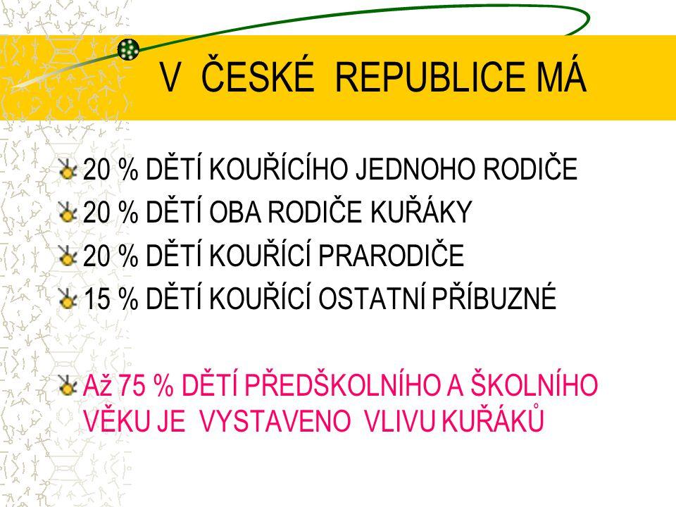 V ČESKÉ REPUBLICE MÁ 20 % DĚTÍ KOUŘÍCÍHO JEDNOHO RODIČE 20 % DĚTÍ OBA RODIČE KUŘÁKY 20 % DĚTÍ KOUŘÍCÍ PRARODIČE 15 % DĚTÍ KOUŘÍCÍ OSTATNÍ PŘÍBUZNÉ Až