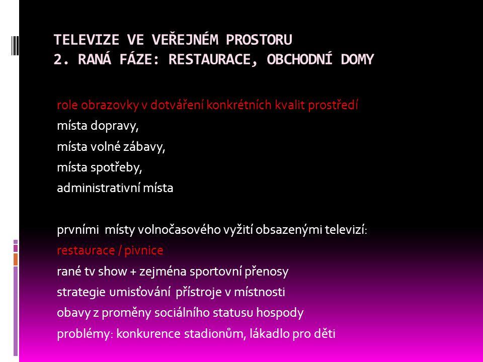 TELEVIZE VE VEŘEJNÉM PROSTORU 2.