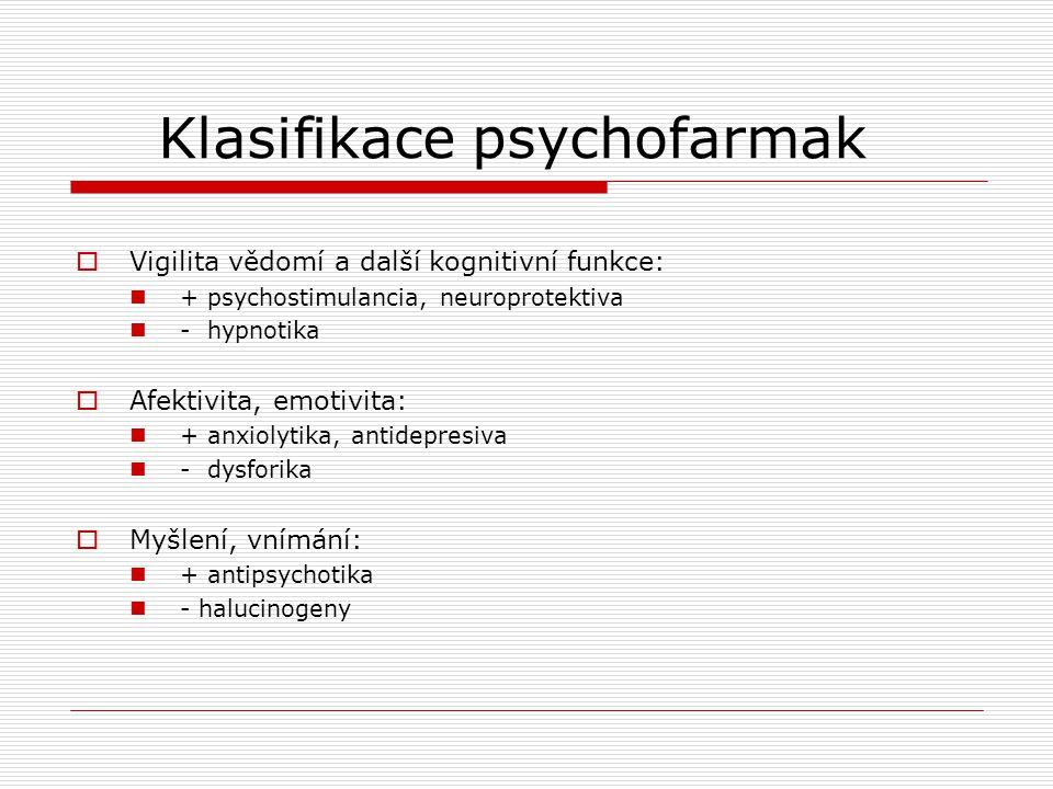 Psychofarmaka (léky primárně zasahující CNS a ovlivňující chorobně narušené psychické funkce)  psychostimulancia  neuroprotektiva  hypnotika  anxiolytika  antidepresiva  antipsychotika  tymoprofylaktika