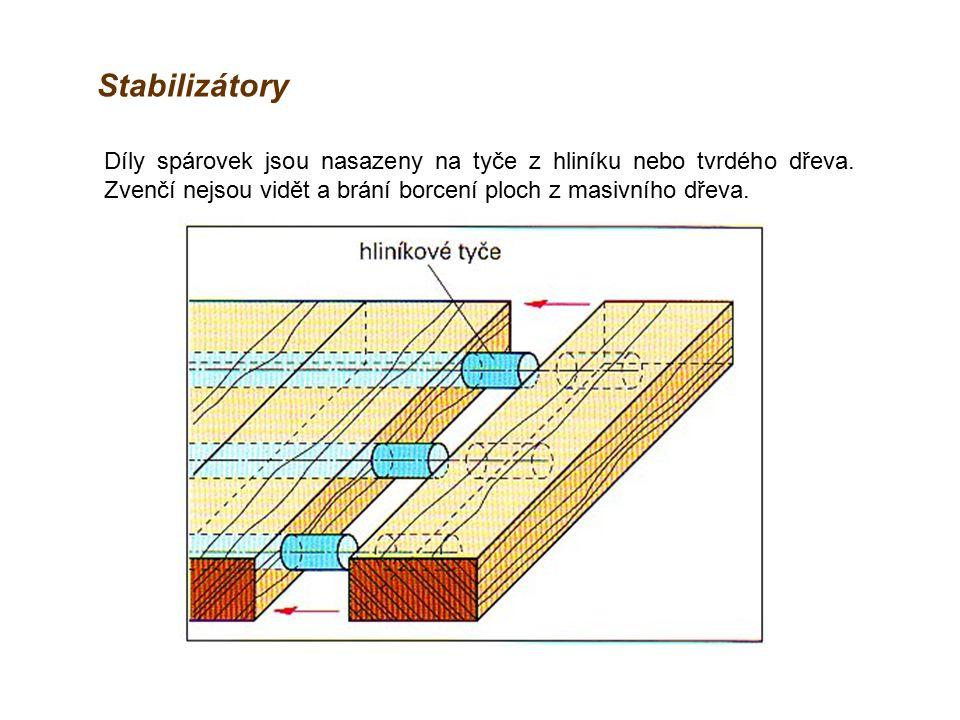 Stabilizátory Díly spárovek jsou nasazeny na tyče z hliníku nebo tvrdého dřeva. Zvenčí nejsou vidět a brání borcení ploch z masivního dřeva.