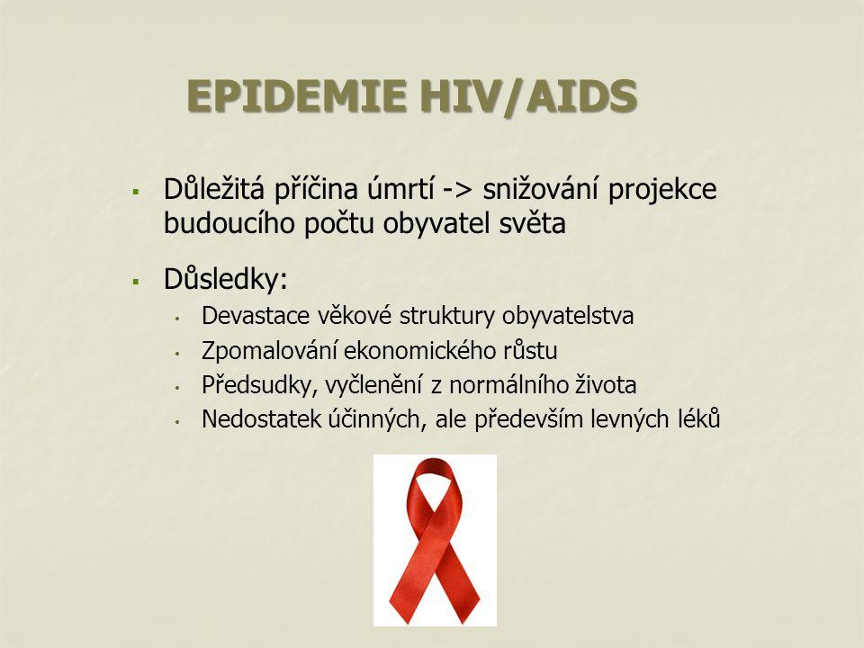 EPIDEMIE HIV/AIDS   Důležitá příčina úmrtí -> snižování projekce budoucího počtu obyvatel světa   Důsledky: Devastace věkové struktury obyvatelstva Zpomalování ekonomického růstu Předsudky, vyčlenění z normálního života Nedostatek účinných, ale především levných léků