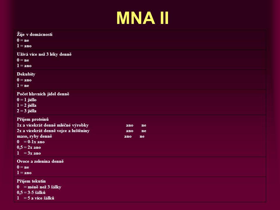 MNA II Žije v domácnosti 0 = ne 1 = ano Užívá více než 3 léky denně 0 = ne 1 = ano Dekubity 0 = ano 1 = ne Počet hlavních jídel denně 0 = 1 jídlo 1 =