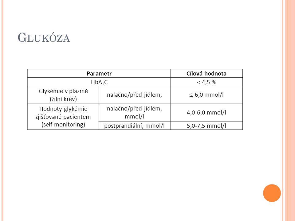G LUKÓZA ParametrCílová hodnota HbA 1 C  4,5 % Glykémie v plazmě (žilní krev) nalačno/před jídlem,  6,0 mmol/l Hodnoty glykémie zjišťované pacientem