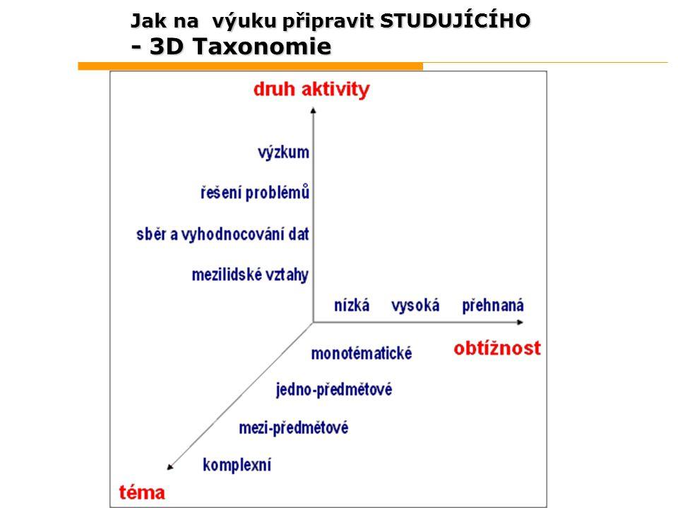 Jak na výuku připravit STUDUJÍCÍHO - 3D Taxonomie