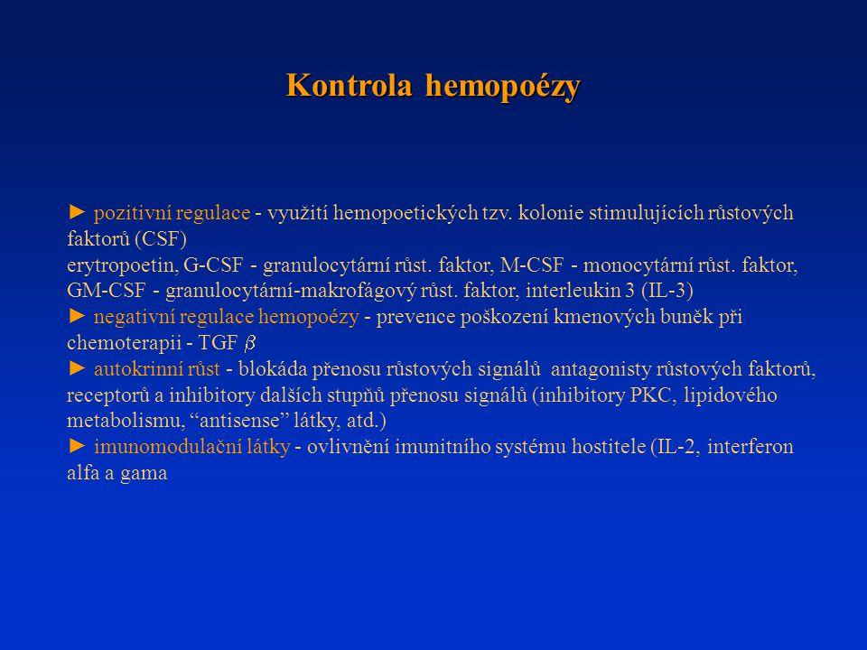 ► pozitivní regulace - využití hemopoetických tzv. kolonie stimulujících růstových faktorů (CSF) erytropoetin, G-CSF - granulocytární růst. faktor, M-