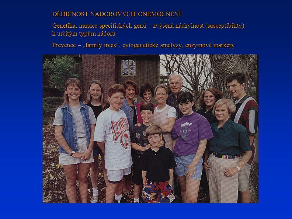 """DĚDIČNOST NÁDOROVÝCH ONEMOCNĚNÍ Genetika, mutace specifických genů – zvýšená náchylnost (susceptibility) k určitým typům nádorů Prevence – """"family tre"""
