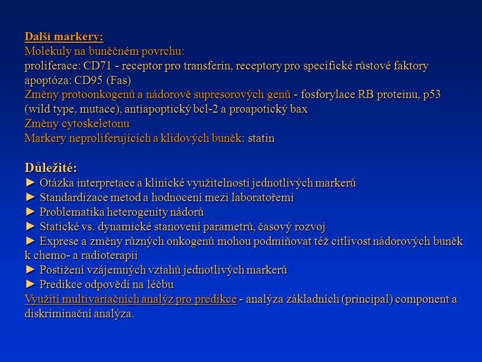 Další markery: Molekuly na buněčném povrchu: proliferace: CD71 - receptor pro transferin, receptory pro specifické růstové faktory apoptóza: CD95 (Fas