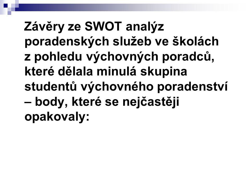 Závěry ze SWOT analýz poradenských služeb ve školách z pohledu výchovných poradců, které dělala minulá skupina studentů výchovného poradenství – body,