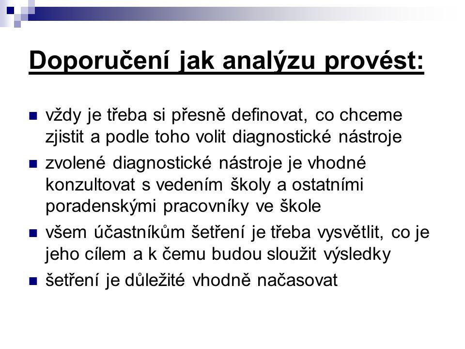 Doporučení jak analýzu provést: vždy je třeba si přesně definovat, co chceme zjistit a podle toho volit diagnostické nástroje zvolené diagnostické nás