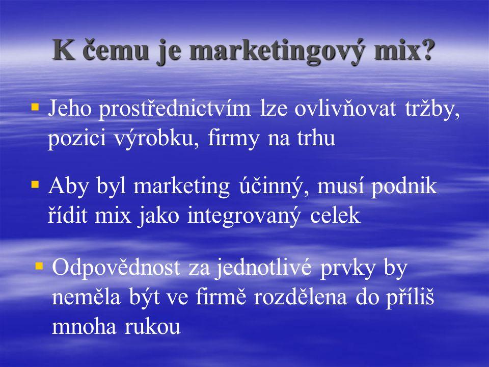 K čemu je marketingový mix.