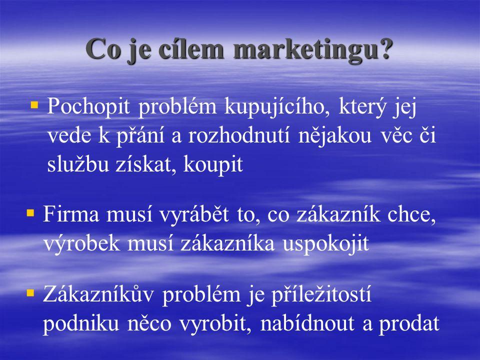 Co je cílem marketingu.