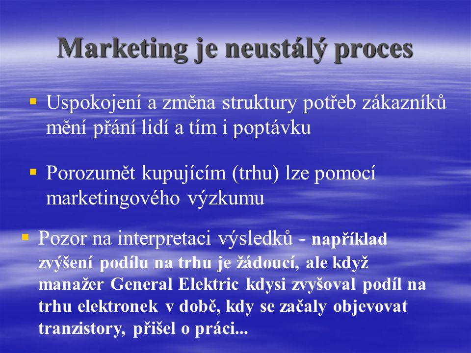 Marketing je neustálý proces   Uspokojení a změna struktury potřeb zákazníků mění přání lidí a tím i poptávku  Porozumět kupujícím (trhu) lze pomocí marketingového výzkumu  Pozor na interpretaci výsledků - například zvýšení podílu na trhu je žádoucí, ale když manažer General Elektric kdysi zvyšoval podíl na trhu elektronek v době, kdy se začaly objevovat tranzistory, přišel o práci...