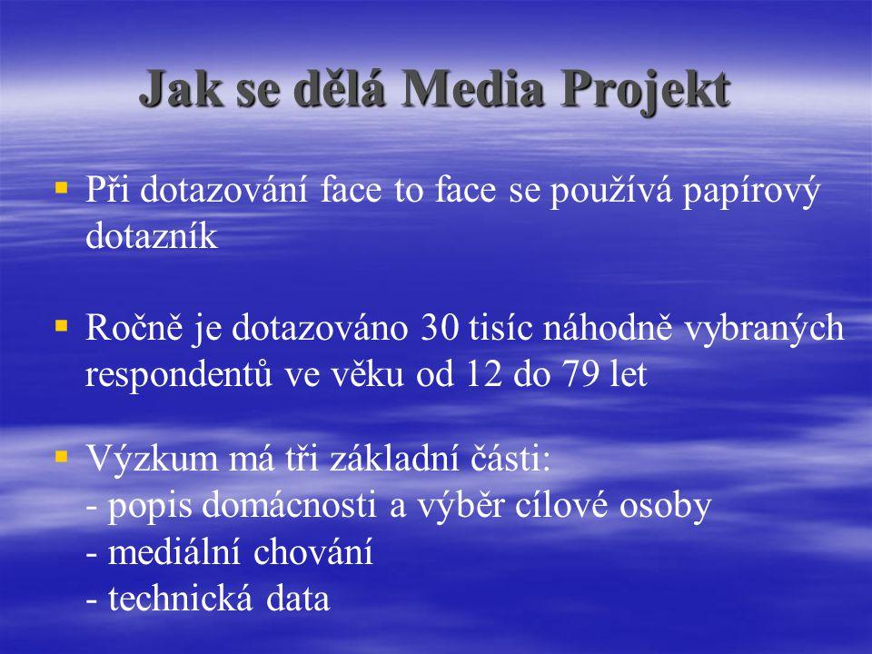 Jak se dělá Media Projekt   Při dotazování face to face se používá papírový dotazník  Ročně je dotazováno 30 tisíc náhodně vybraných respondentů ve věku od 12 do 79 let  Výzkum má tři základní části: - popis domácnosti a výběr cílové osoby - mediální chování - technická data