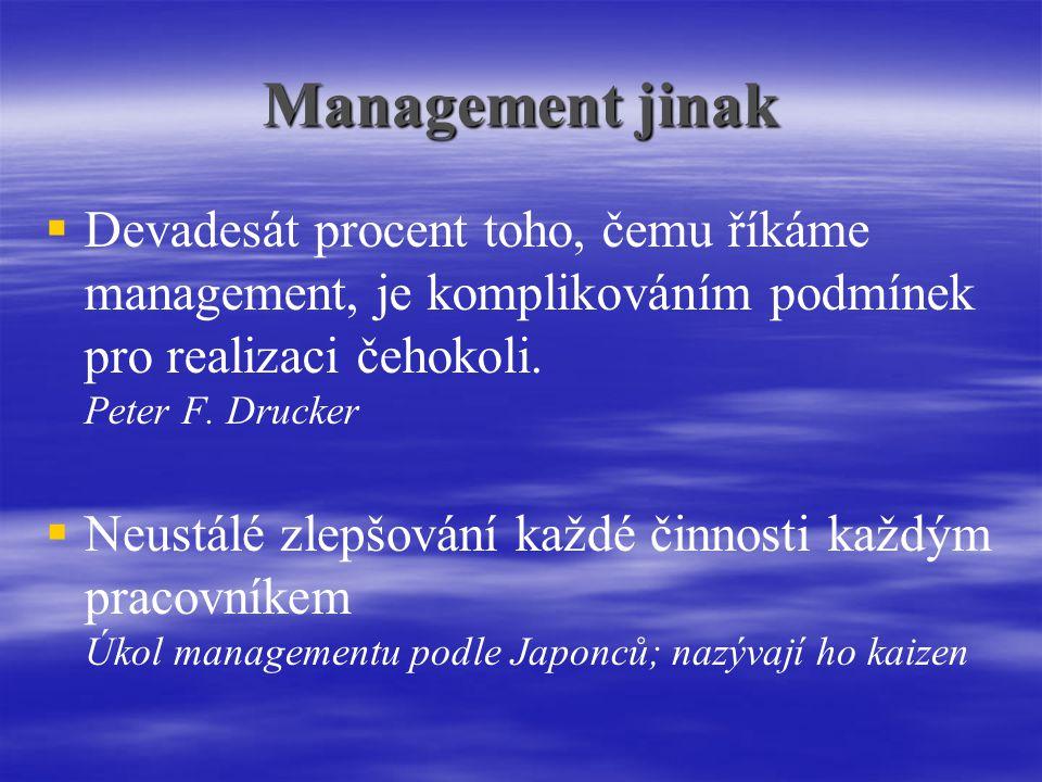 Management jinak   Devadesát procent toho, čemu říkáme management, je komplikováním podmínek pro realizaci čehokoli.