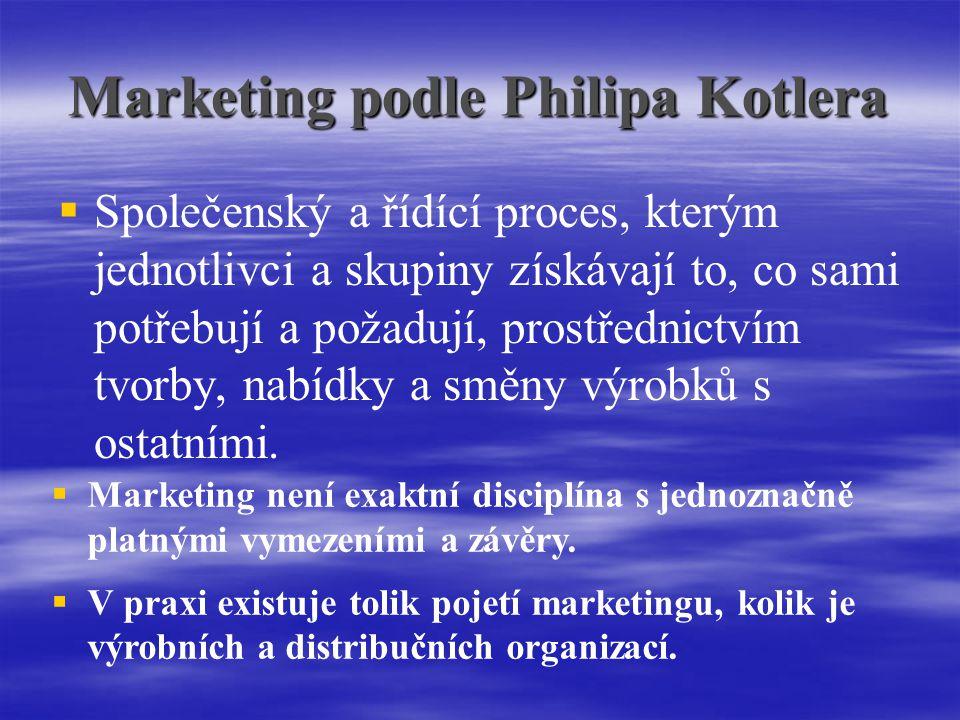 Marketing podle Philipa Kotlera   Společenský a řídící proces, kterým jednotlivci a skupiny získávají to, co sami potřebují a požadují, prostřednictvím tvorby, nabídky a směny výrobků s ostatními.