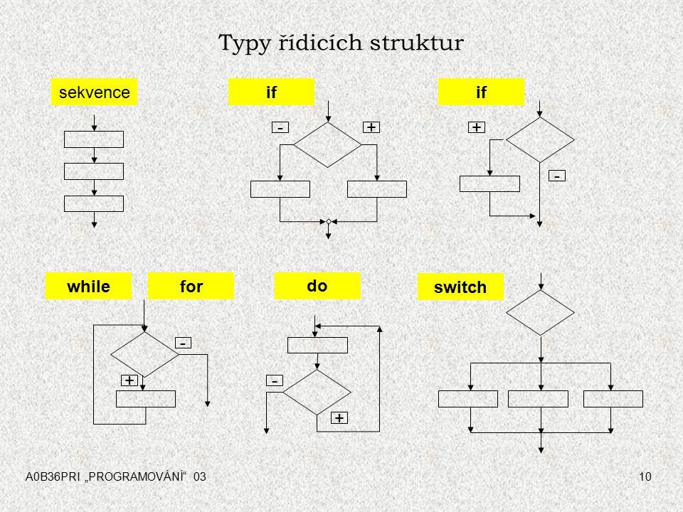 """A0B36PRI """"PROGRAMOVÁNÍ 0310 Typy řídicích struktur if for do while switch ifsekvence + + + - - - + -"""