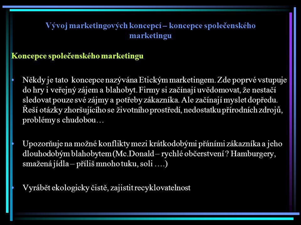 Vývoj marketingových koncepcí – koncepce společenského marketingu Koncepce společenského marketingu Někdy je tatokoncepce nazývána Etickým marketingem