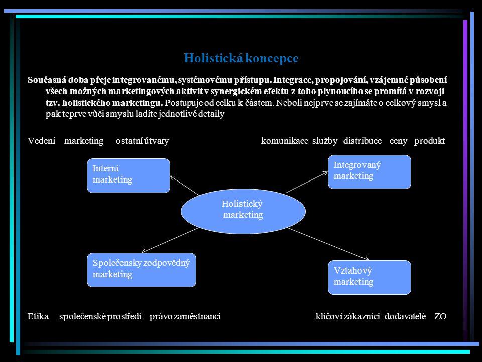 Holistická koncepce Současná doba přeje integrovanému, systémovému přístupu. Integrace, propojování, vzájemné působení všech možných marketingových ak