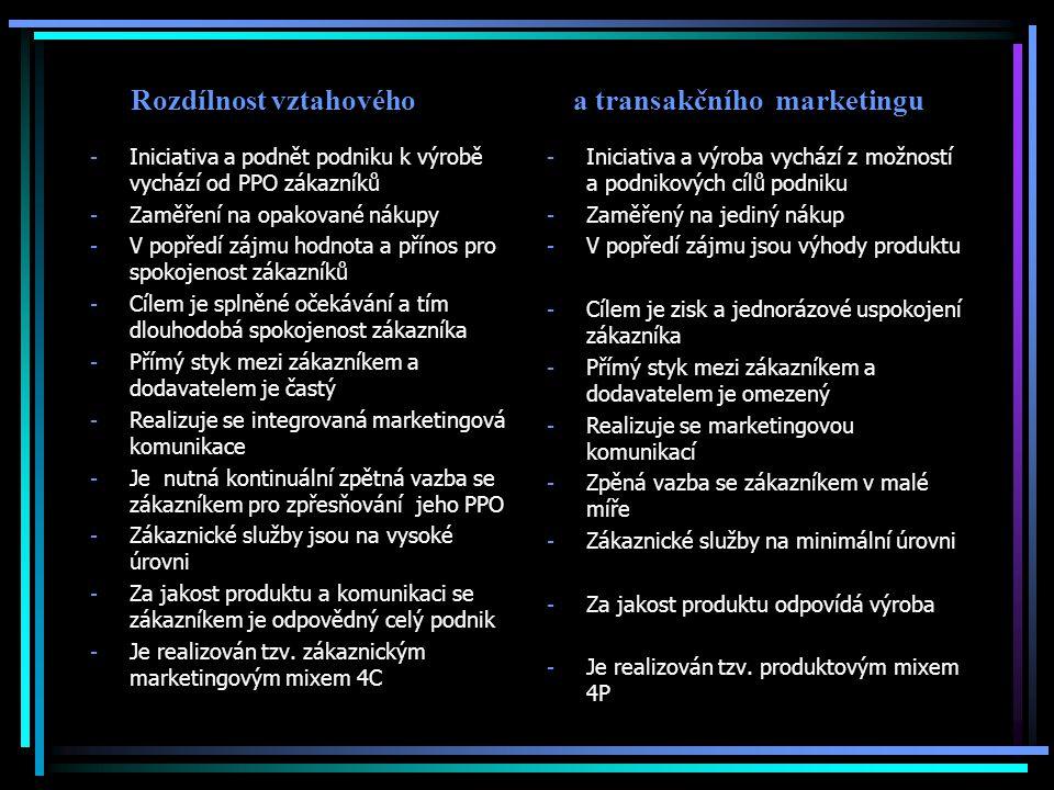 Rozdílnost vztahového a transakčního marketingu -Iniciativa a podnět podniku k výrobě vychází od PPO zákazníků -Zaměření na opakované nákupy -V popřed