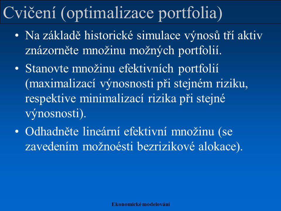 Ekonomické modelování Cvičení (optimalizace portfolia) Na základě historické simulace výnosů tří aktiv znázorněte množinu možných portfolií.