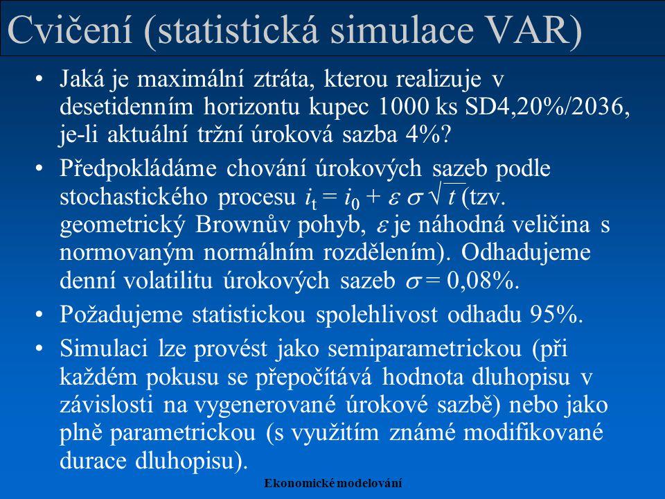 Ekonomické modelování Cvičení (statistická simulace VAR) Jaká je maximální ztráta, kterou realizuje v desetidenním horizontu kupec 1000 ks SD4,20%/2036, je-li aktuální tržní úroková sazba 4%.