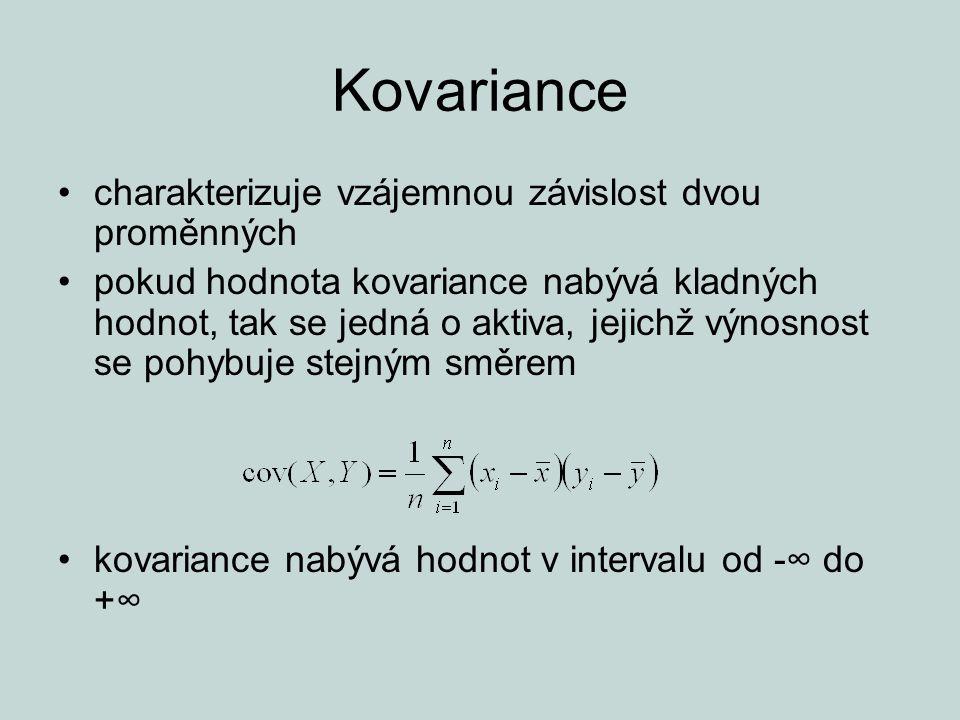 Kovariance charakterizuje vzájemnou závislost dvou proměnných pokud hodnota kovariance nabývá kladných hodnot, tak se jedná o aktiva, jejichž výnosnos