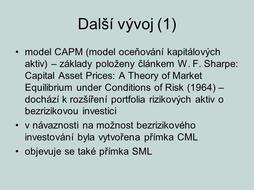 Další vývoj (1) model CAPM (model oceňování kapitálových aktiv) – základy položeny článkem W. F. Sharpe: Capital Asset Prices: A Theory of Market Equi
