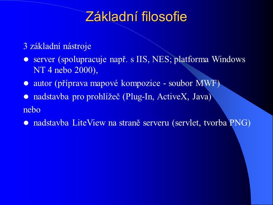 Základní filosofie 3 základní nástroje server (spolupracuje např.