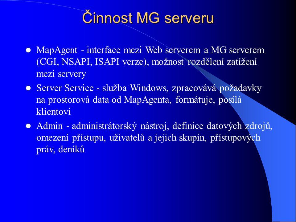 Činnost MG serveru MapAgent - interface mezi Web serverem a MG serverem (CGI, NSAPI, ISAPI verze), možnost rozdělení zatížení mezi servery Server Service - služba Windows, zpracovává požadavky na prostorová data od MapAgenta, formátuje, posílá klientovi Admin - administrátorský nástroj, definice datových zdrojů, omezení přístupu, uživatelů a jejich skupin, přístupových práv, deníků
