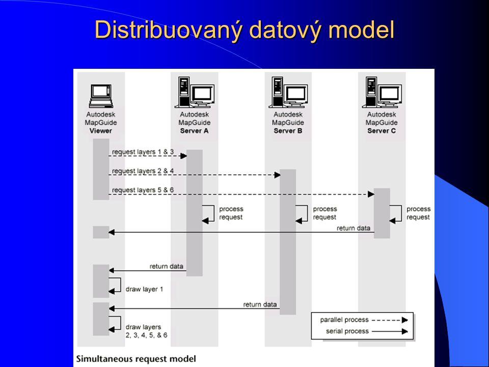 Distribuovaný datový model