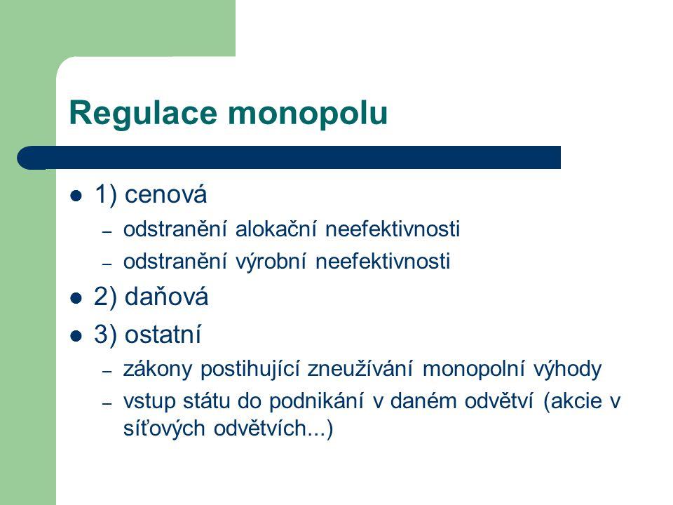 Regulace monopolu 1) cenová – odstranění alokační neefektivnosti – odstranění výrobní neefektivnosti 2) daňová 3) ostatní – zákony postihující zneužív