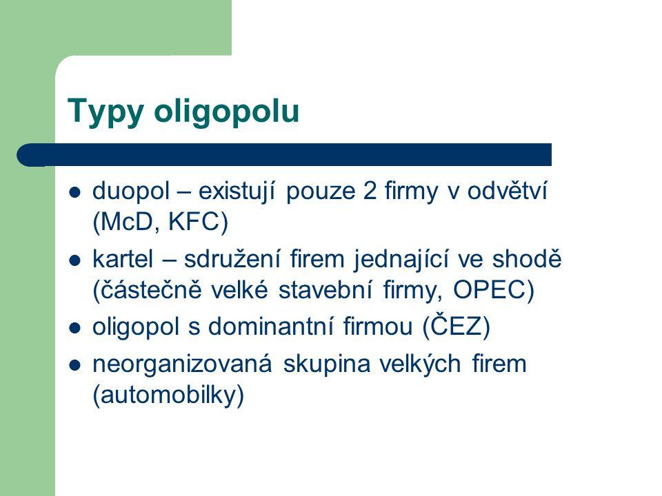 Typy oligopolu duopol – existují pouze 2 firmy v odvětví (McD, KFC) kartel – sdružení firem jednající ve shodě (částečně velké stavební firmy, OPEC) o
